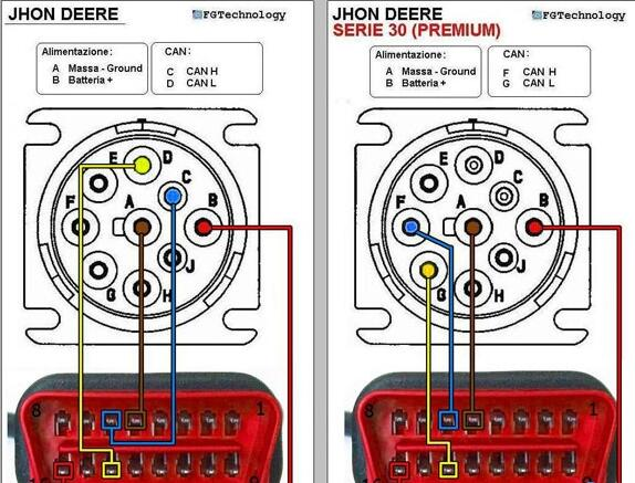 John-Deere-9-pin-cable-how-to-connect